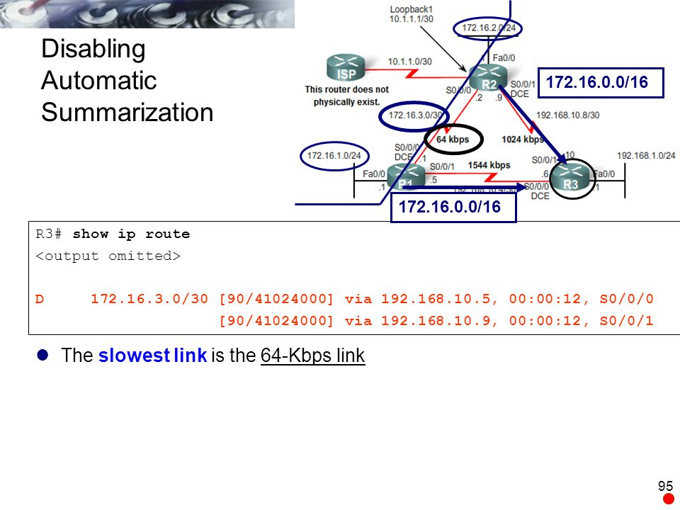 95 Disabling Automatic Summarization The slowest link is the 64-Kbps link R3# show ip route D 172.16.3.0/30 [90/41024000] via 192.168.10.5, 00:00:12,