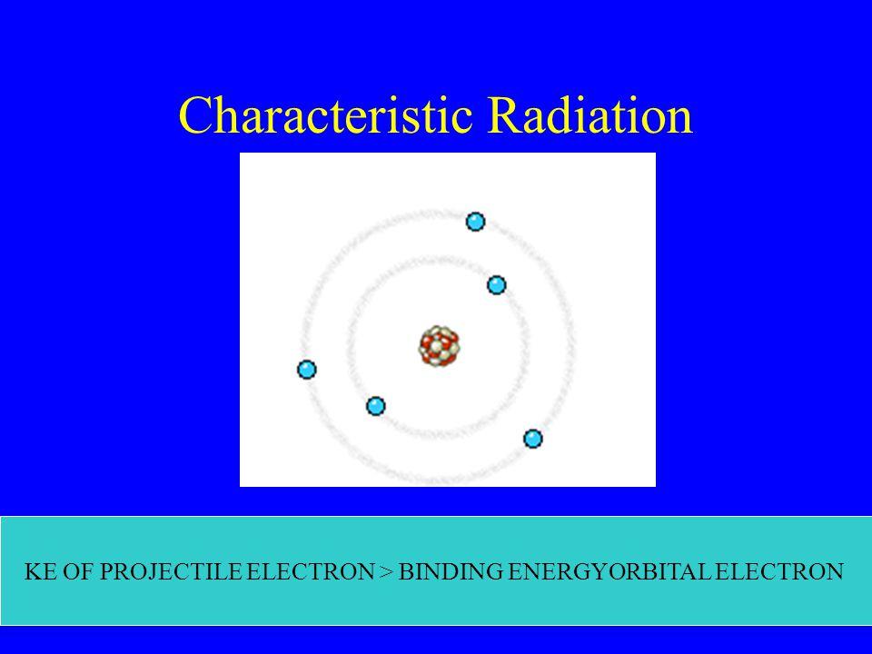 Characteristic Radiation KE OF PROJECTILE ELECTRON > BINDING ENERGYORBITAL ELECTRON