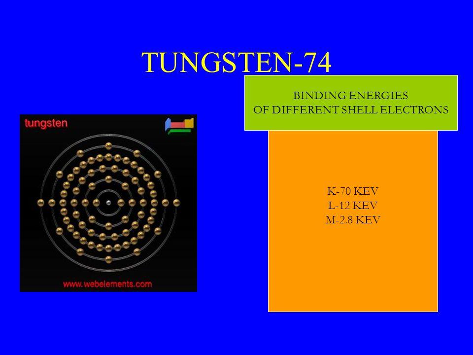 TUNGSTEN-74 K-70 KEV L-12 KEV M-2.8 KEV BINDING ENERGIES OF DIFFERENT SHELL ELECTRONS
