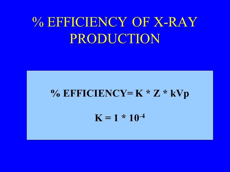 % EFFICIENCY OF X-RAY PRODUCTION % EFFICIENCY= K * Z * kVp K = 1 * 10 -4