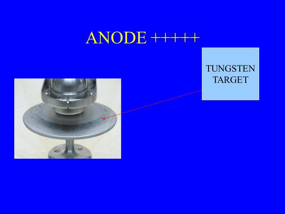 ANODE +++++ TUNGSTEN TARGET