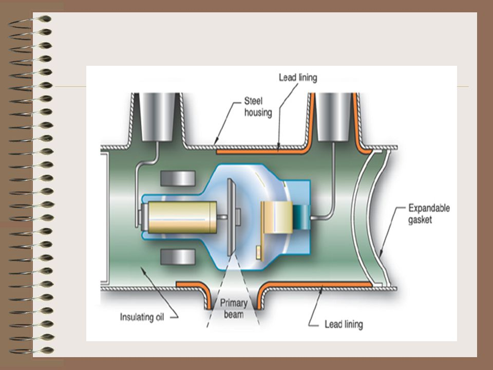 INHERENT FILTERS ARE: TUBE WINDOW, OIL, HOUSING PORT. APPROX. 0.5 mm OF Al equiv.