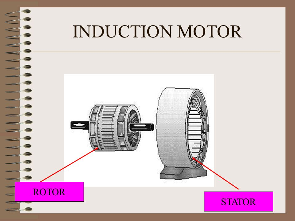 INDUCTION MOTOR ROTATES THE ANODE