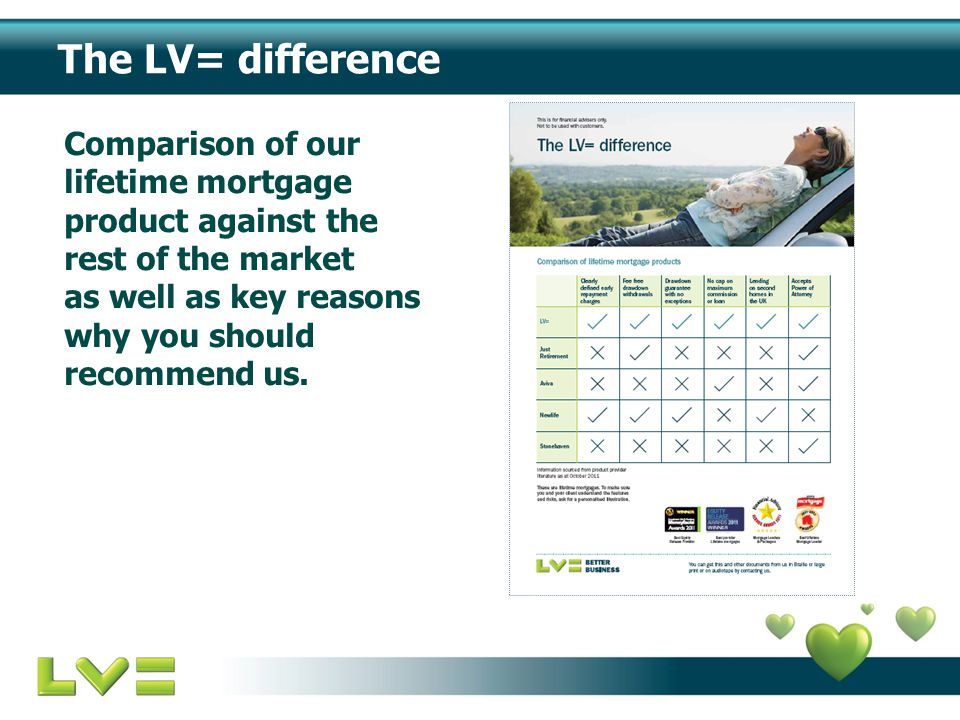 The LV= difference Comparison of our lifetime mortgage product against the rest of the market as well as key reasons why you should recommend us.