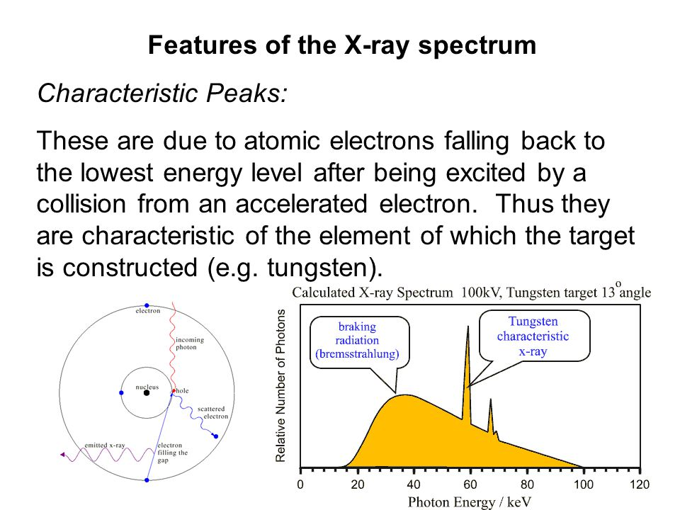 Minimum Wavelength of X-rays Energy of accelerated electron = eV Energy of X-ray photon = hf Thus if all the energy of the electron is transferred to the photon then we can say...