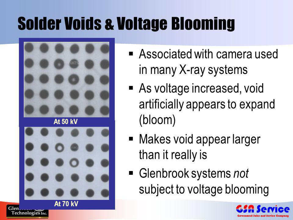 At 70 kV  Associated with camera used in many X-ray systems  As voltage increased, void artificially appears to expand (bloom) At 50 kV  Makes void
