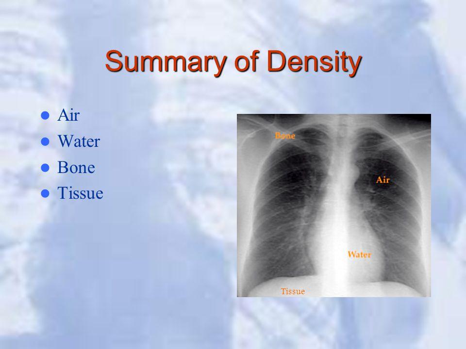 Summary of Density Air Water Bone Tissue