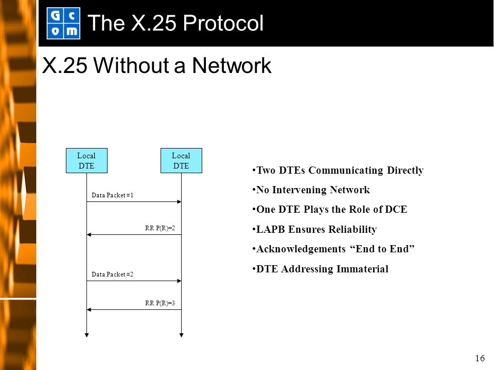 16 The X.25 Protocol X.25 Without a Network Two DTEs Communicating Directly No Intervening Network One DTE Plays the Role of DCE LAPB Ensures Reliabil