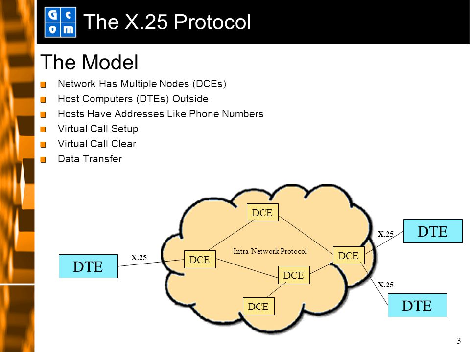3 The X.25 Protocol The Model Network Has Multiple Nodes (DCEs) Host Computers (DTEs) Outside Hosts Have Addresses Like Phone Numbers Virtual Call Set