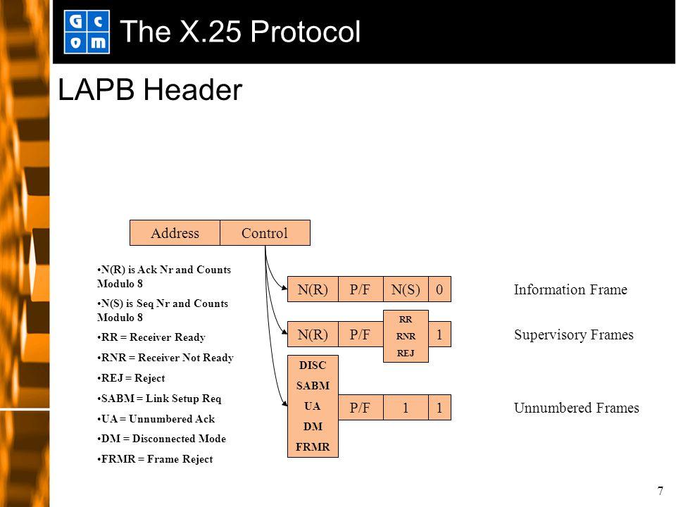 7 The X.25 Protocol LAPB Header AddressControl N(R)0N(S)P/F N(R)1 RR RNR REJ P/F DISC SABM UA DM FRMR 11P/F Information Frame Supervisory Frames Unnumbered Frames N(R) is Ack Nr and Counts Modulo 8 N(S) is Seq Nr and Counts Modulo 8 RR = Receiver Ready RNR = Receiver Not Ready REJ = Reject SABM = Link Setup Req UA = Unnumbered Ack DM = Disconnected Mode FRMR = Frame Reject
