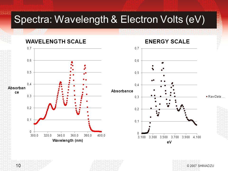 Spectra: Wavelength & Electron Volts (eV) © 2007 SHIMADZU 10