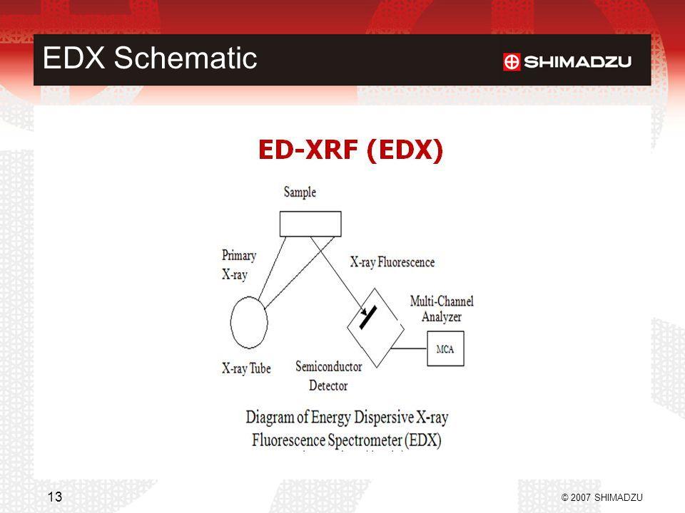 EDX Schematic © 2007 SHIMADZU 13