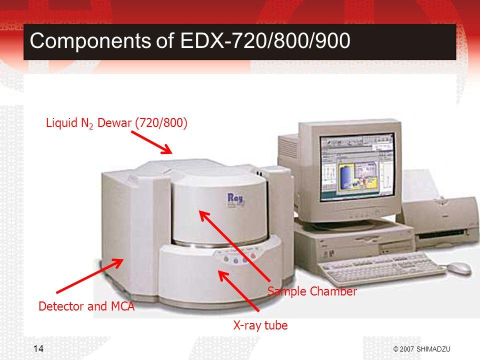 Components of EDX-720/800/900 © 2007 SHIMADZU 14 X-ray tube Sample Chamber Liquid N 2 Dewar (720/800) Detector and MCA