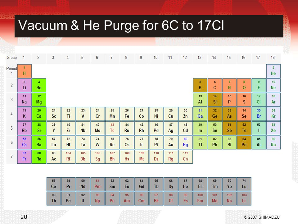 Vacuum & He Purge for 6C to 17Cl © 2007 SHIMADZU 20