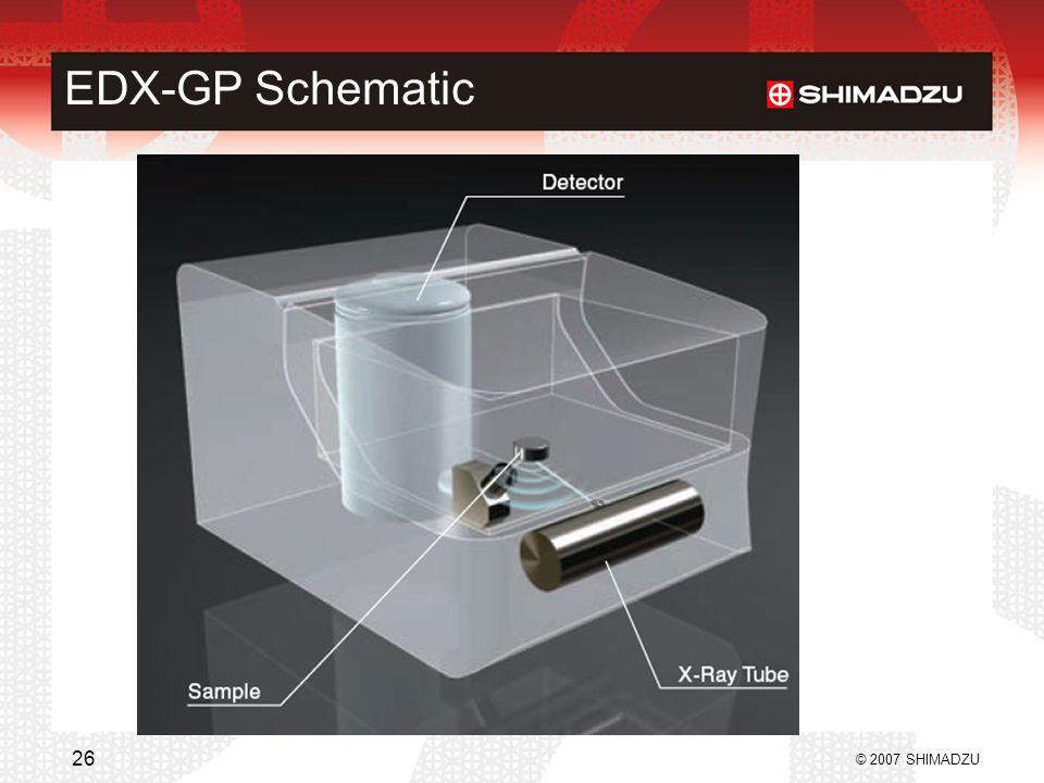 EDX-GP Schematic © 2007 SHIMADZU 26