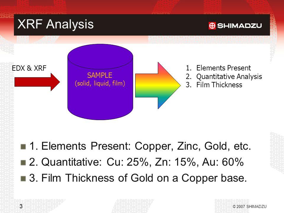 XRF Analysis 1.Elements Present: Copper, Zinc, Gold, etc.