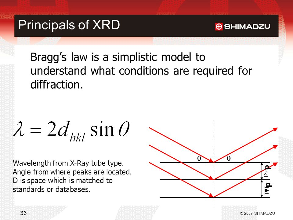 Principals of XRD © 2007 SHIMADZU 36  d hkl Bragg's law is a simplistic model to understand what conditions are required for diffraction. Wavelength