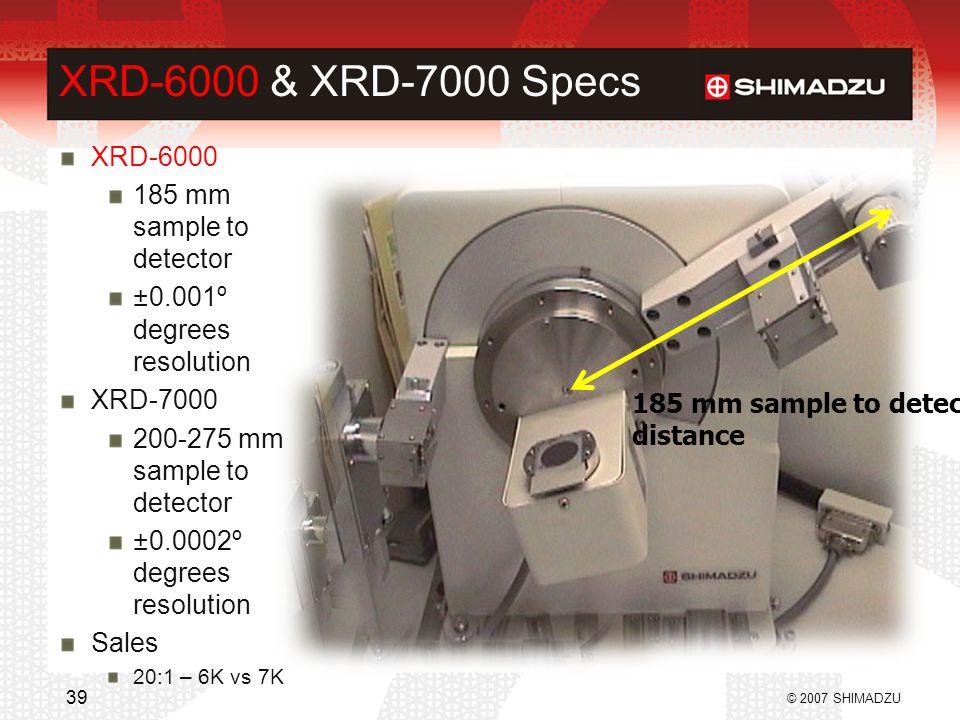 XRD-6000 & XRD-7000 Specs © 2007 SHIMADZU 39 185 mm sample to detector distance XRD-6000 185 mm sample to detector ±0.001º degrees resolution XRD-7000 200-275 mm sample to detector ±0.0002º degrees resolution Sales 20:1 – 6K vs 7K