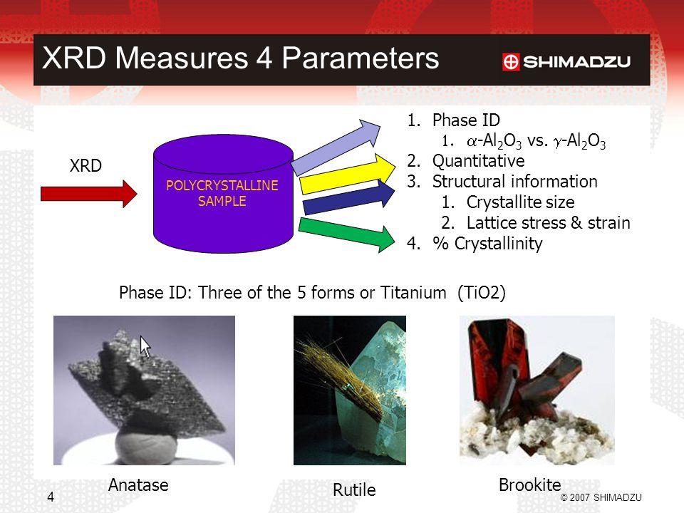 XRD Measures 4 Parameters © 2007 SHIMADZU 4 POLYCRYSTALLINE SAMPLE 1.Phase ID  -Al 2 O 3 vs.