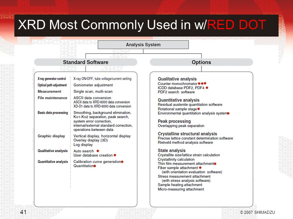 XRD Most Commonly Used in w/RED DOT © 2007 SHIMADZU 41