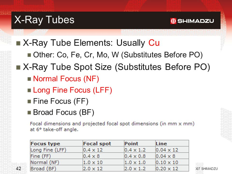 X-Ray Tubes X-Ray Tube Elements: Usually Cu Other: Co, Fe, Cr, Mo, W (Substitutes Before PO) X-Ray Tube Spot Size (Substitutes Before PO) Normal Focus