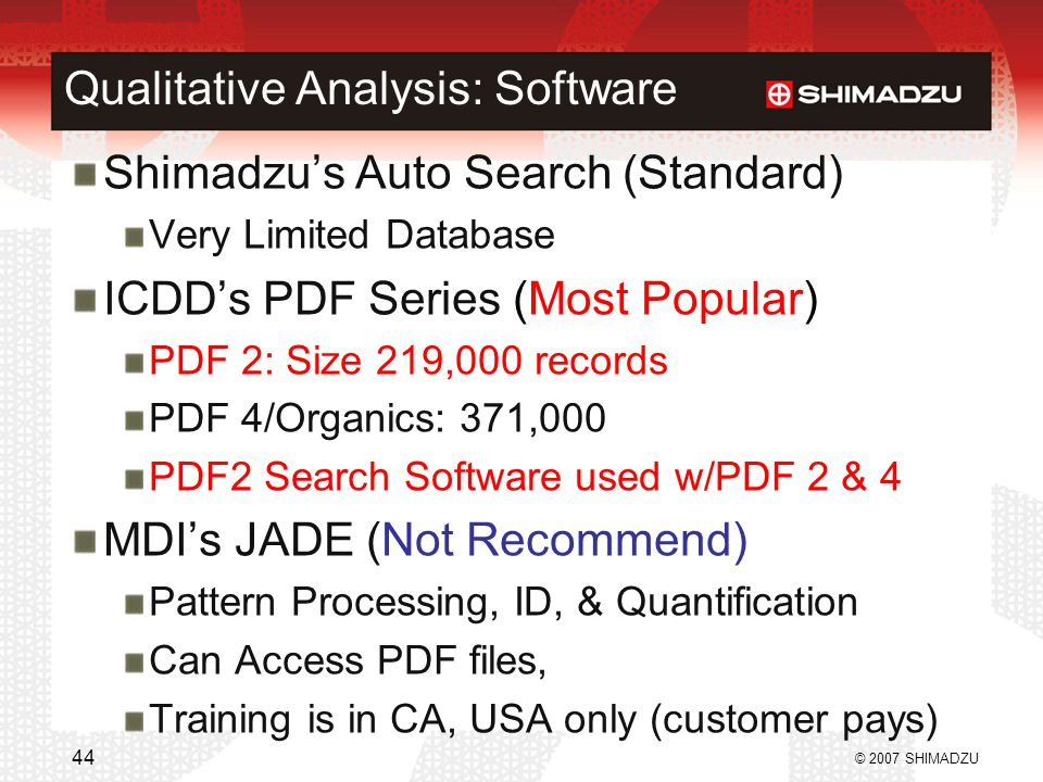 Qualitative Analysis: Software Shimadzu's Auto Search (Standard) Very Limited Database ICDD's PDF Series (Most Popular) PDF 2: Size 219,000 records PD