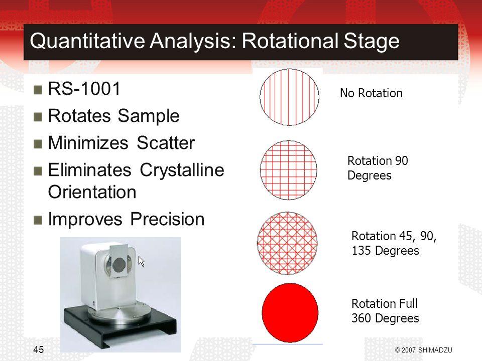 Quantitative Analysis: Rotational Stage RS-1001 Rotates Sample Minimizes Scatter Eliminates Crystalline Orientation Improves Precision © 2007 SHIMADZU 45 No Rotation Rotation 90 Degrees Rotation 45, 90, 135 Degrees Rotation Full 360 Degrees