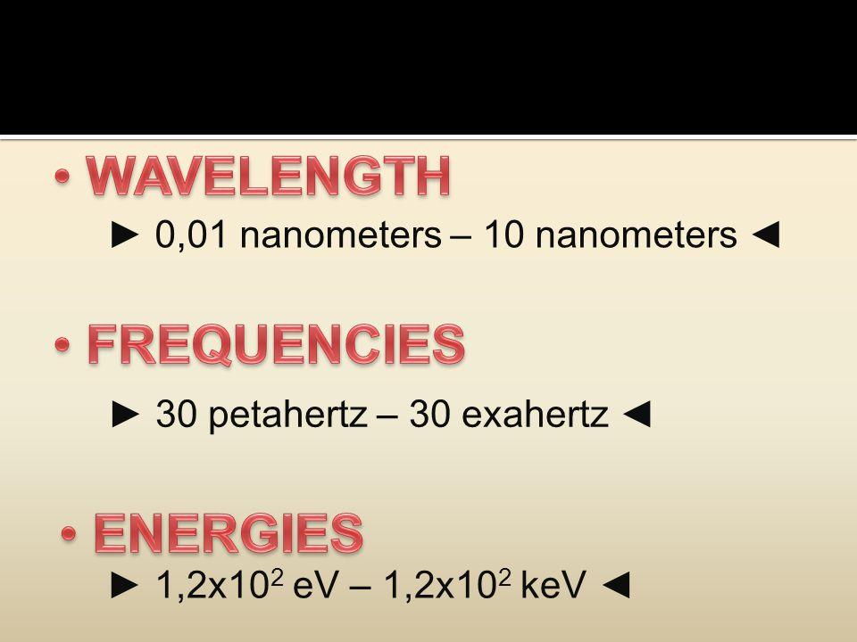 ► 30 petahertz – 30 exahertz ◄ ► 0,01 nanometers – 10 nanometers ◄ ► 1,2x10 2 eV – 1,2x10 2 keV ◄