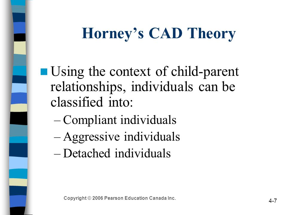 Copyright © 2006 Pearson Education Canada Inc. 4-7 Horney's CAD Theory Using the context of child-parent relationships, individuals can be classified