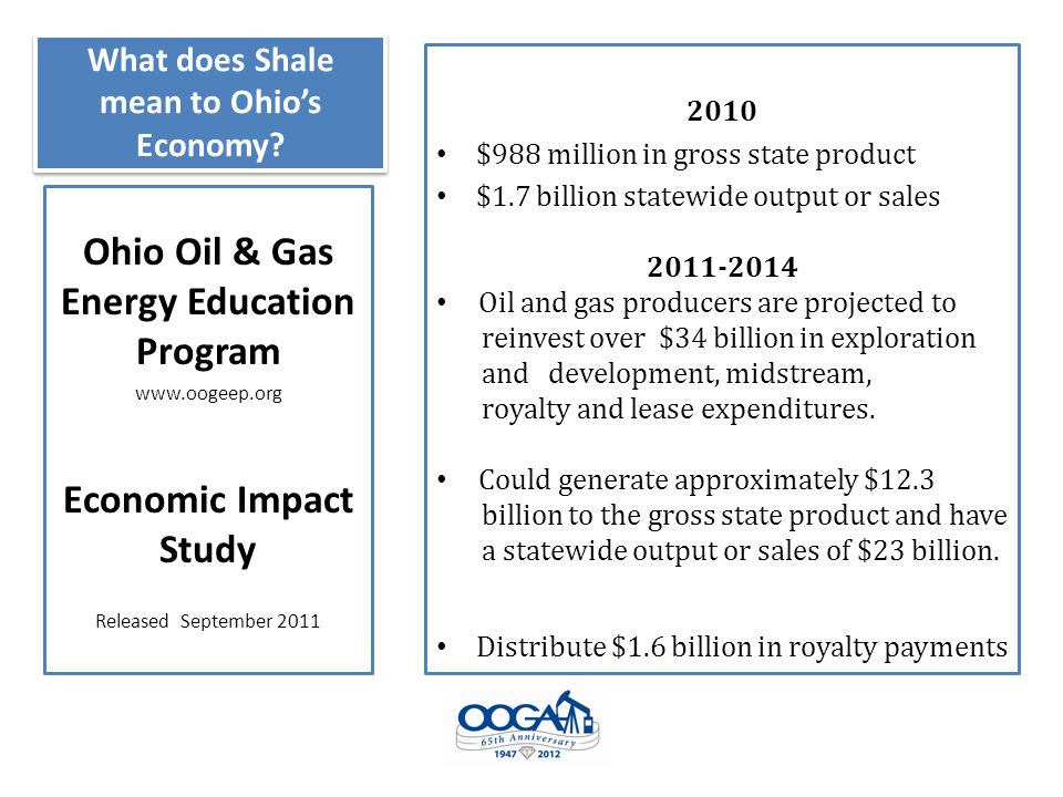 What does Shale mean to Ohio's Economy.