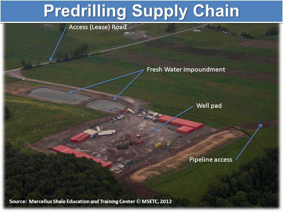 Fresh Water Impoundment Access (Lease) Road Well pad Pipeline access Predrilling Supply Chain Source: Marcellus Shale Education and Training Center © MSETC, 2012