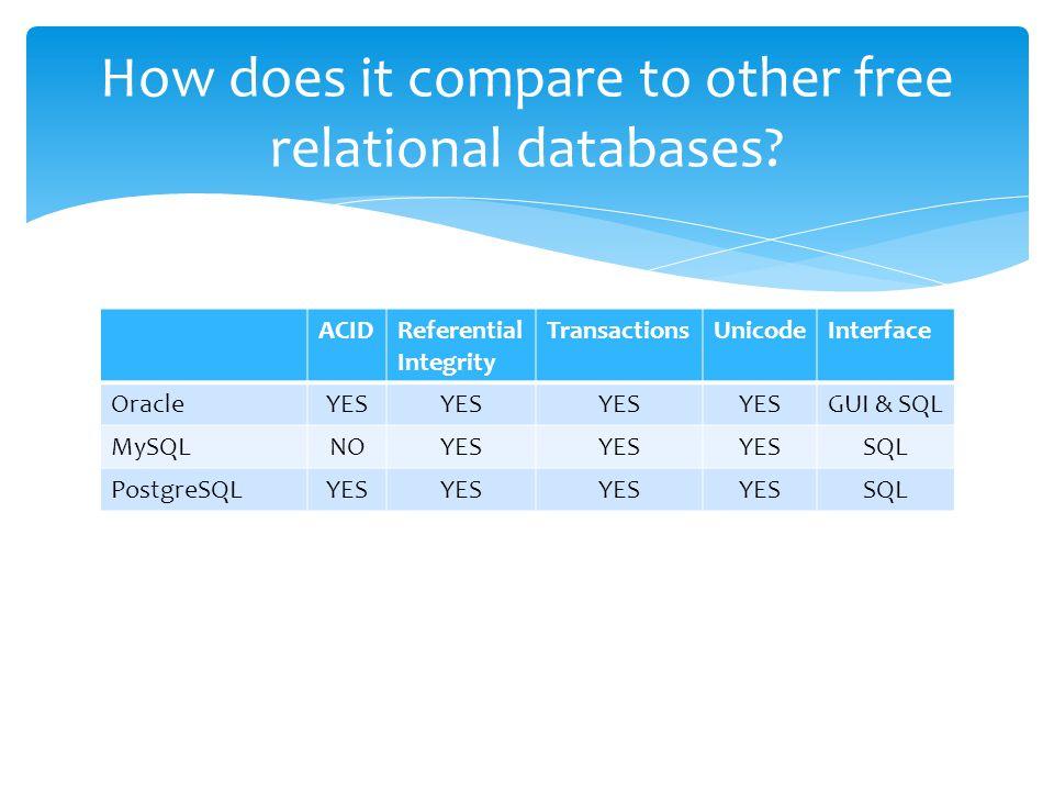 ACIDReferential Integrity TransactionsUnicodeInterface OracleYES GUI & SQL MySQLNOYES SQL PostgreSQLYES SQL How does it compare to other free relational databases