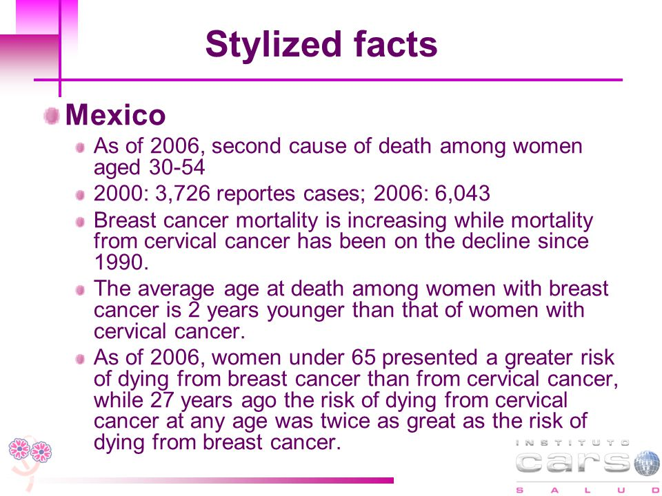 Mexico As of 2006, second cause of death among women aged 30-54 2000: 3,726 reportes cases; 2006: 6,043 Breast cancer mortality is increasing while mortality from cervical cancer has been on the decline since 1990.