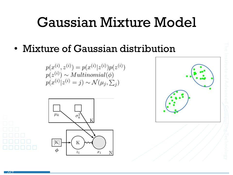 Gaussian Mixture Model Mixture of Gaussian distribution