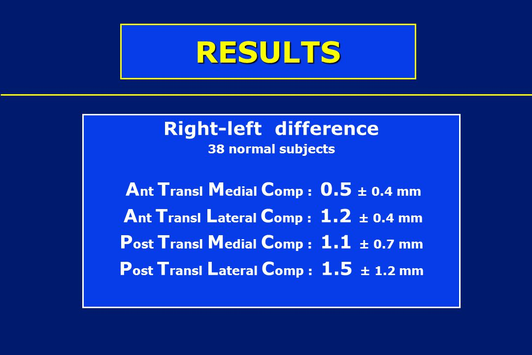 Right-left difference 38 normal subjects A nt T ransl M edial C omp : 0.5 ± 0.4 mm A nt T ransl L ateral C omp : 1.2 ± 0.4 mm P ost T ransl M edial C