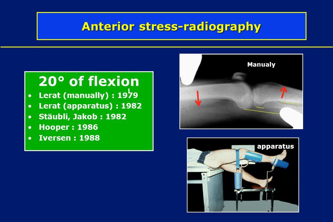 20° of flexion Lerat (manually) : 1979 Lerat (apparatus) : 1982 Stäubli, Jakob : 1982 Hooper : 1986 Iversen : 1988 apparatus l Manualy