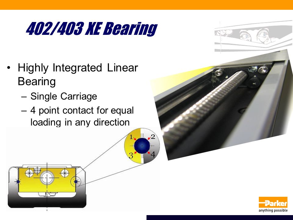 402/403 XE Bearing Highly Integrated Linear Bearing –Single Carriage –4 point contact for equal loading in any direction