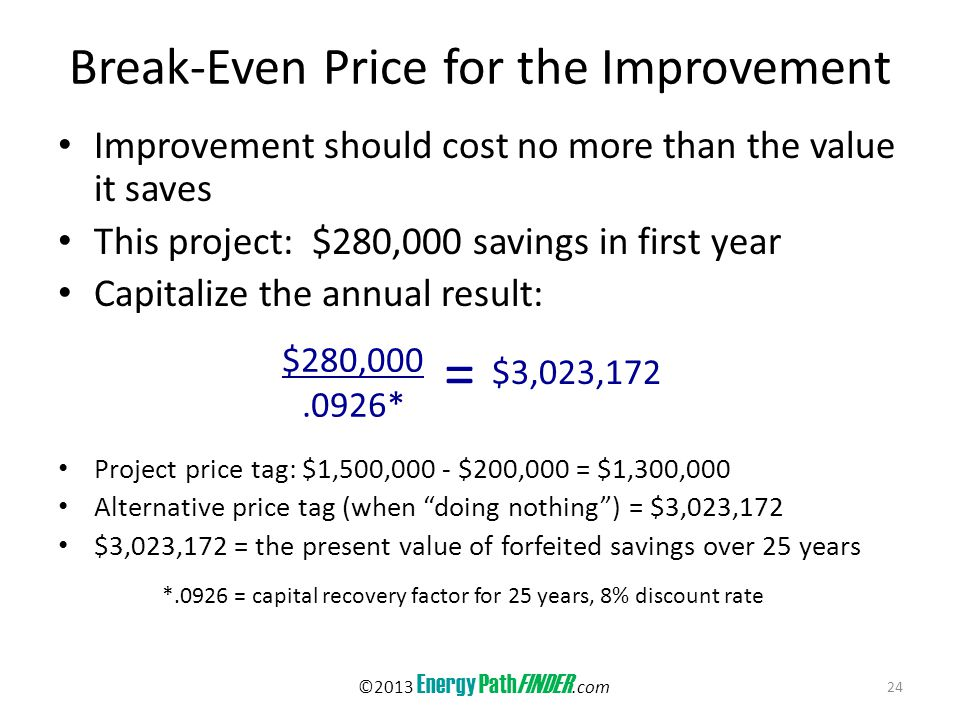 Break-Even Price for the Improvement Improvement should cost no more than the value it saves This project: $280,000 savings in first year Capitalize the annual result: Project price tag: $1,500,000 - $200,000 = $1,300,000 Alternative price tag (when doing nothing ) = $3,023,172 $3,023,172 = the present value of forfeited savings over 25 years = $280,000.0926* $3,023,172 *.0926 = capital recovery factor for 25 years, 8% discount rate 24 ©2013 Energy PathFINDER.com