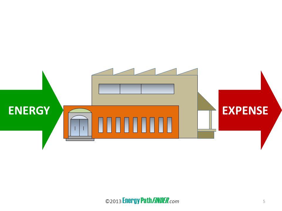 ENERGY EXPENSE $ 6 ©2013 Energy PathFINDER.com
