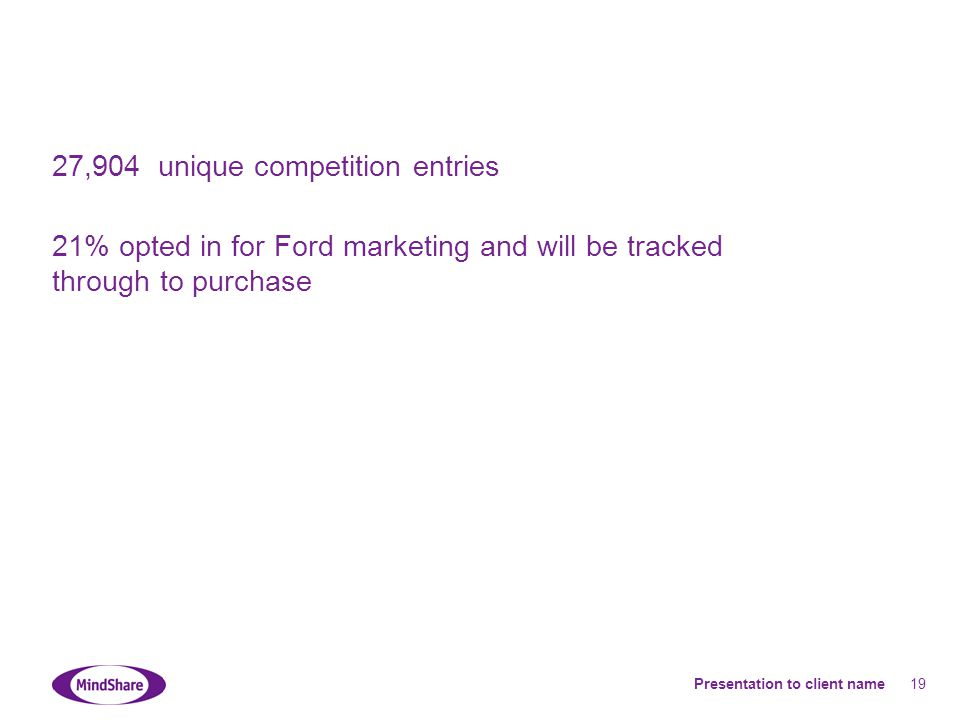 Presentation to client name 19 27,904 unique competition entries 21% opted in for Ford marketing and will be tracked through to purchase