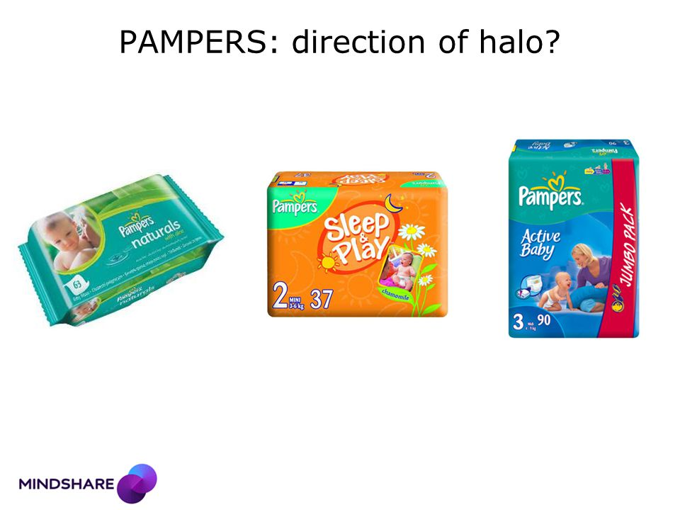 PAMPERS: direction of halo?
