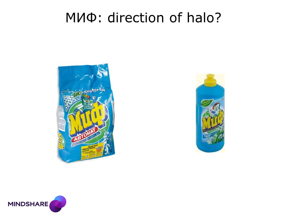 МИФ: direction of halo?