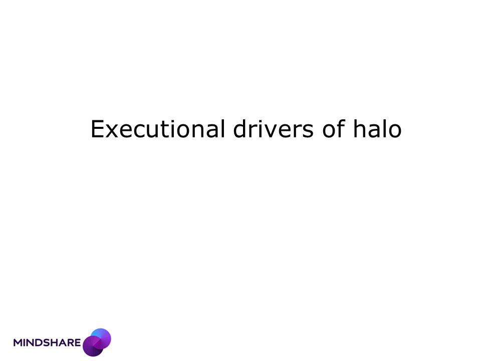 Executional drivers of halo