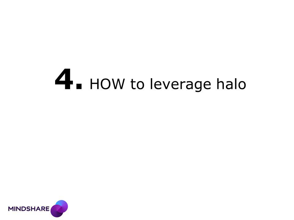 4. HOW to leverage halo