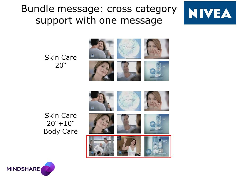 """Bundle message: cross category support with one message Skin Care 20"""" Skin Care 20""""+10"""" Body Care"""