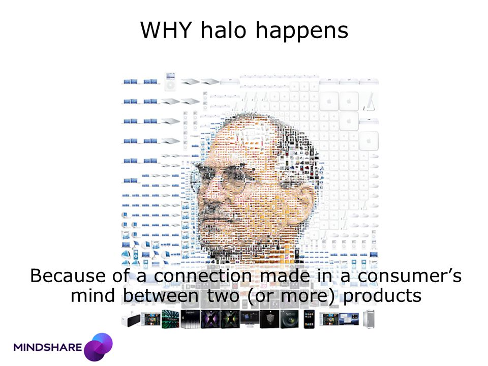 WHY halo happens Because of a connection made in a consumer's mind between two (or more) products