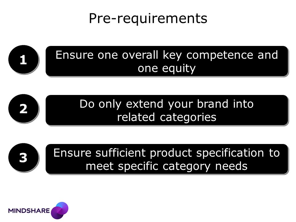 Pre-requirements: 1 1 One overall competence and one equity Hair Removal