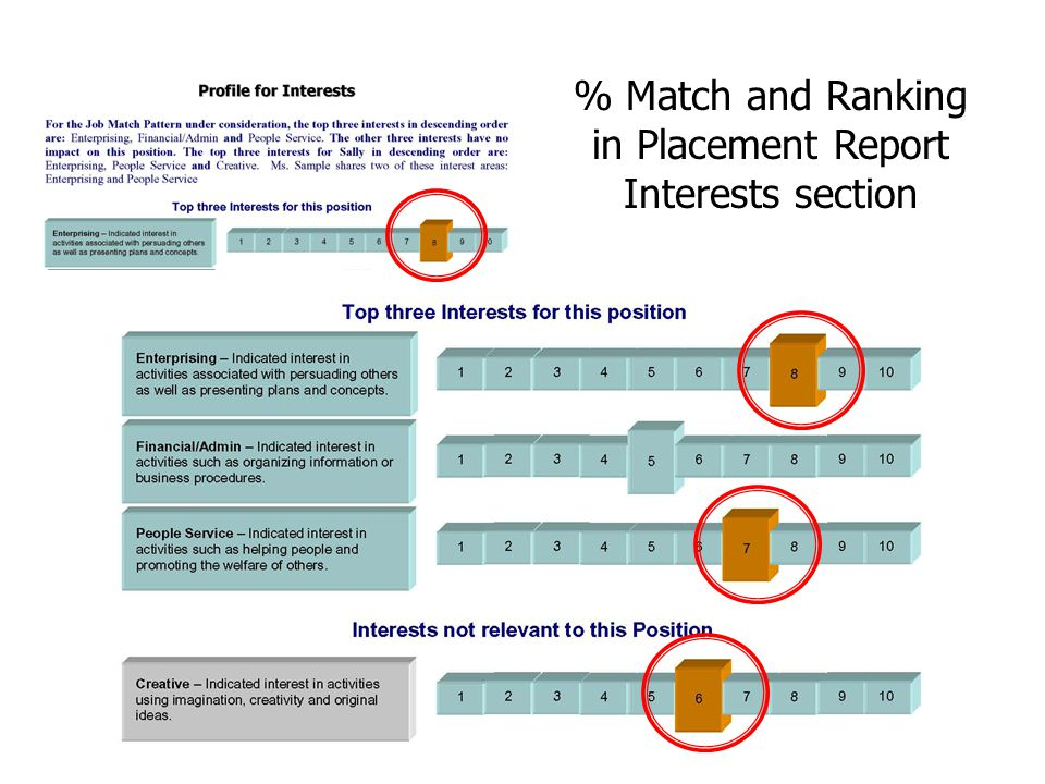 % Match and Ranking in Placement Report Interests section