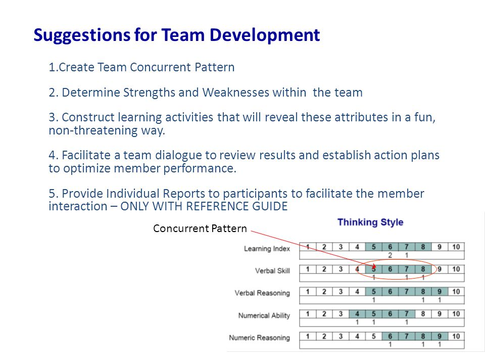 Suggestions for Team Development 1.Create Team Concurrent Pattern 2.