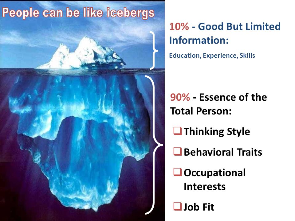 10% - Good But Limited Information: Education, Experience, Skills 90% - Essence of the Total Person:  Thinking Style  Behavioral Traits  Occupational Interests  Job Fit